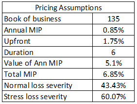 pricing-assumptions